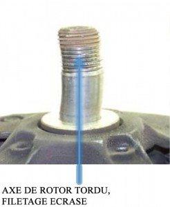 Axe de rotor tordu, filetage ecrase